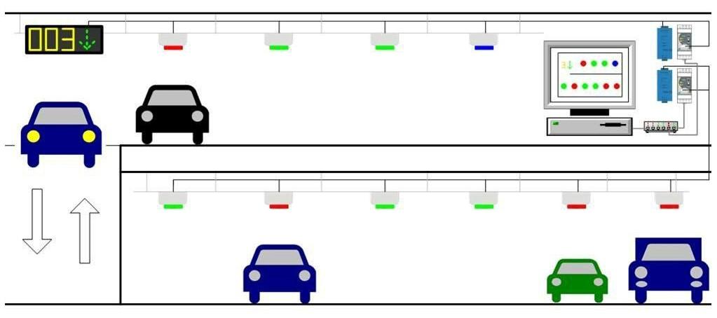 parking-pgs2